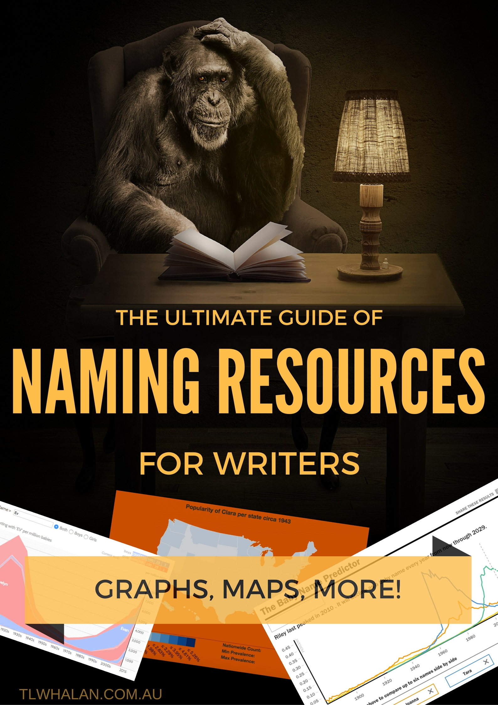 The ultimate guide of naming resources for writers.